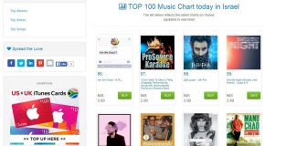 "Song Jah-Far ""Two Souls"" in the top of 100 songs ""iTunes Israel"""
