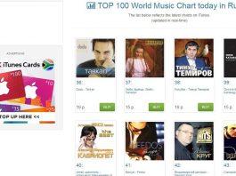 Трек Fedos'а «Балую» достиг 41-го места в топ 200 треков «iTunes Russia»