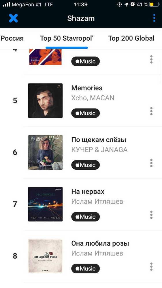 Песни Ислама Итляшева в ТОП-20 Shazam России (Ставрополь)