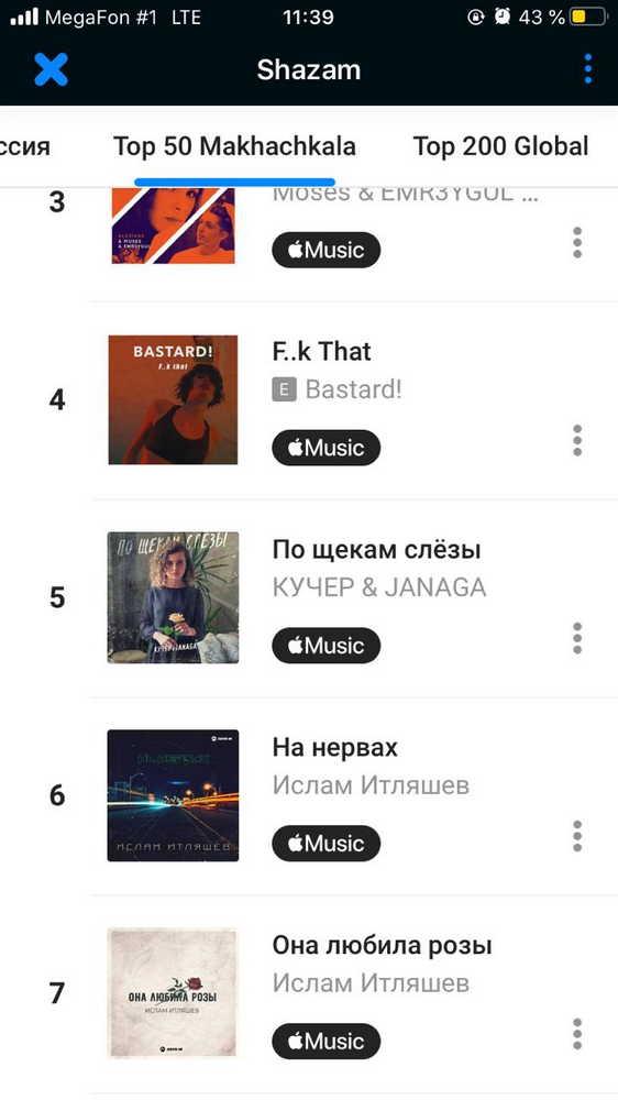 Песни Ислама Итляшева в ТОП-20 Shazam России (Махачкала)