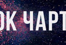 «Она любила розы» на вершине чарта в Одноклассниках!