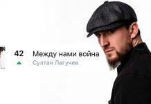 Новый клип Султана Лагучева уже в трендах YouTube