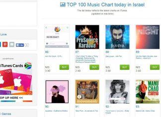 "Песня Jah-Far ""Две души"" в топе 100 песен ""iTunes Israel"""