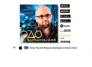 Эдо Барнаульский обошел по популярности Adele, Michael Jackson и Sade!